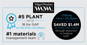 GKoboldt_ResumeOverview_Infographic_Milgard